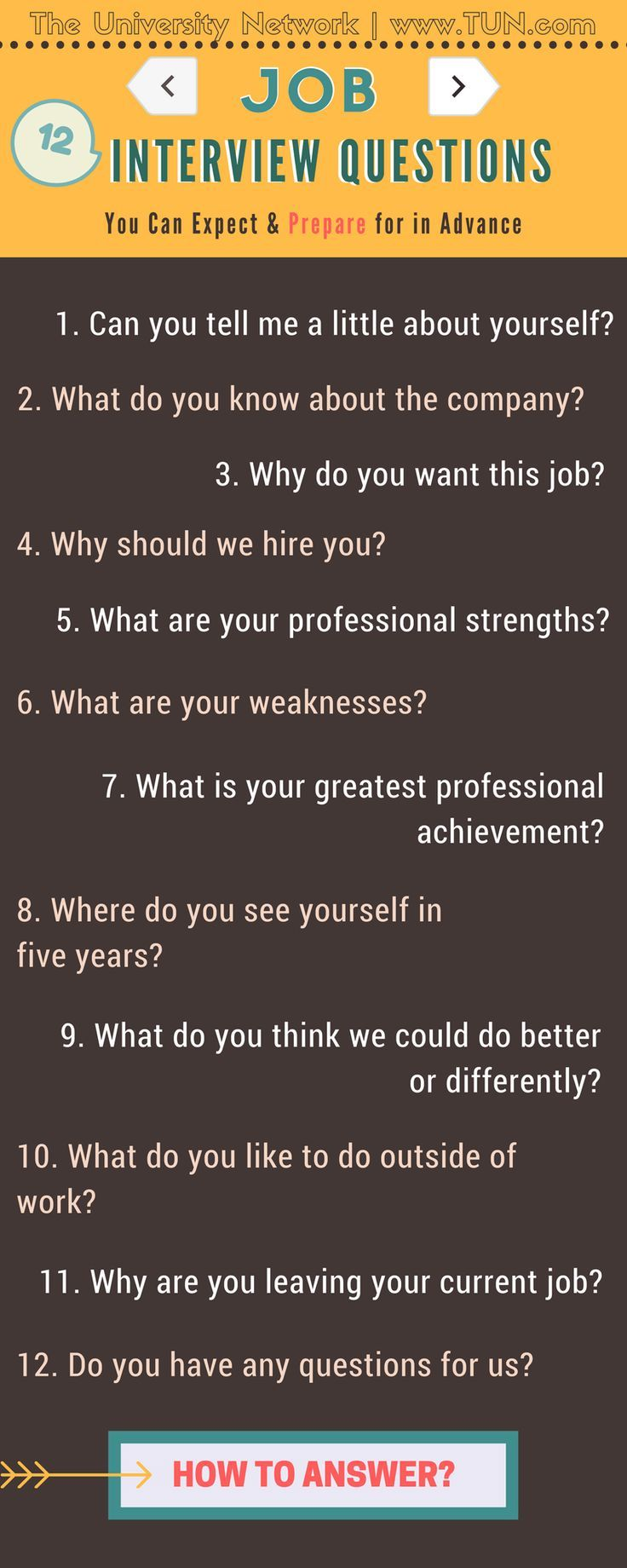 12 Typical Job Interview Questions How To Answer Them