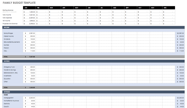 Family Budget Planner Excel Template