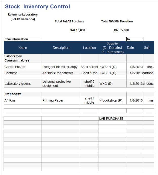 Free Stock Inventory Template