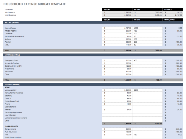 Household Expense Budget Excel Template