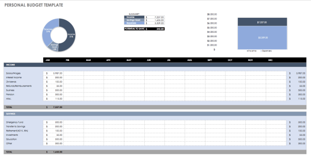 Personal Budget Excel Template