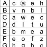 Alphabet Worksheets Lowercase Of Candy Tracing and Coloring – 4 Halloween Worksheets Free Printable Worksheets – Worksheetfun