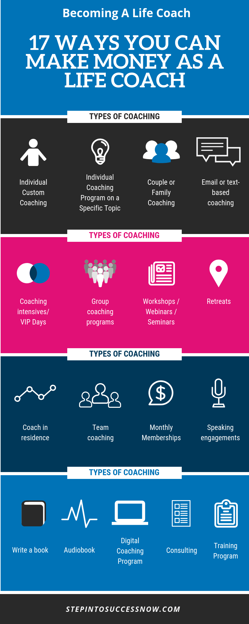 How to be e a life coach and start a coaching business