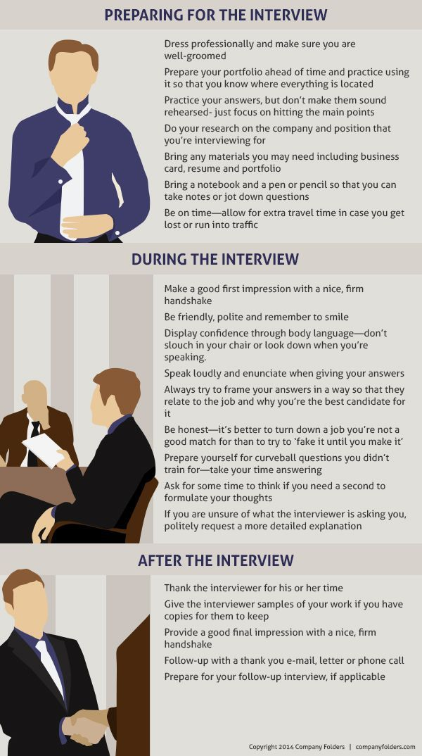 22 Graphic Design Interview Tips mon Questions & Best Answers
