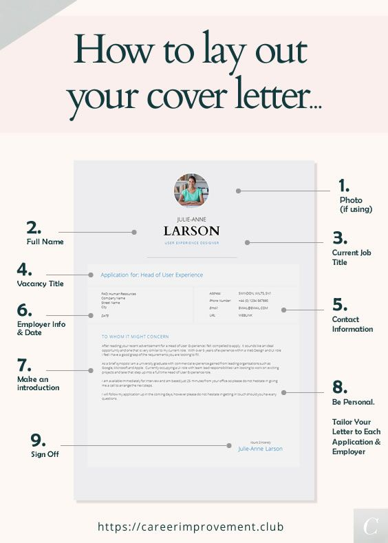 How TO Lay Out Your Cover Letter