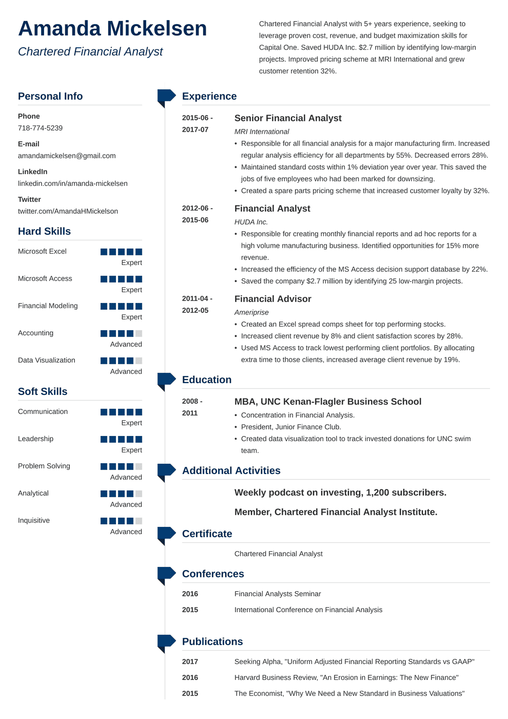 financial analyst resume template muse