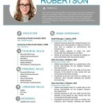Free Downloadable Resume Template Microsoft Word Design Of Cv Templates Free Microsoft Word Raptordmini Throughout Free Downloadable Resume Templates for Word Sample Professional Template