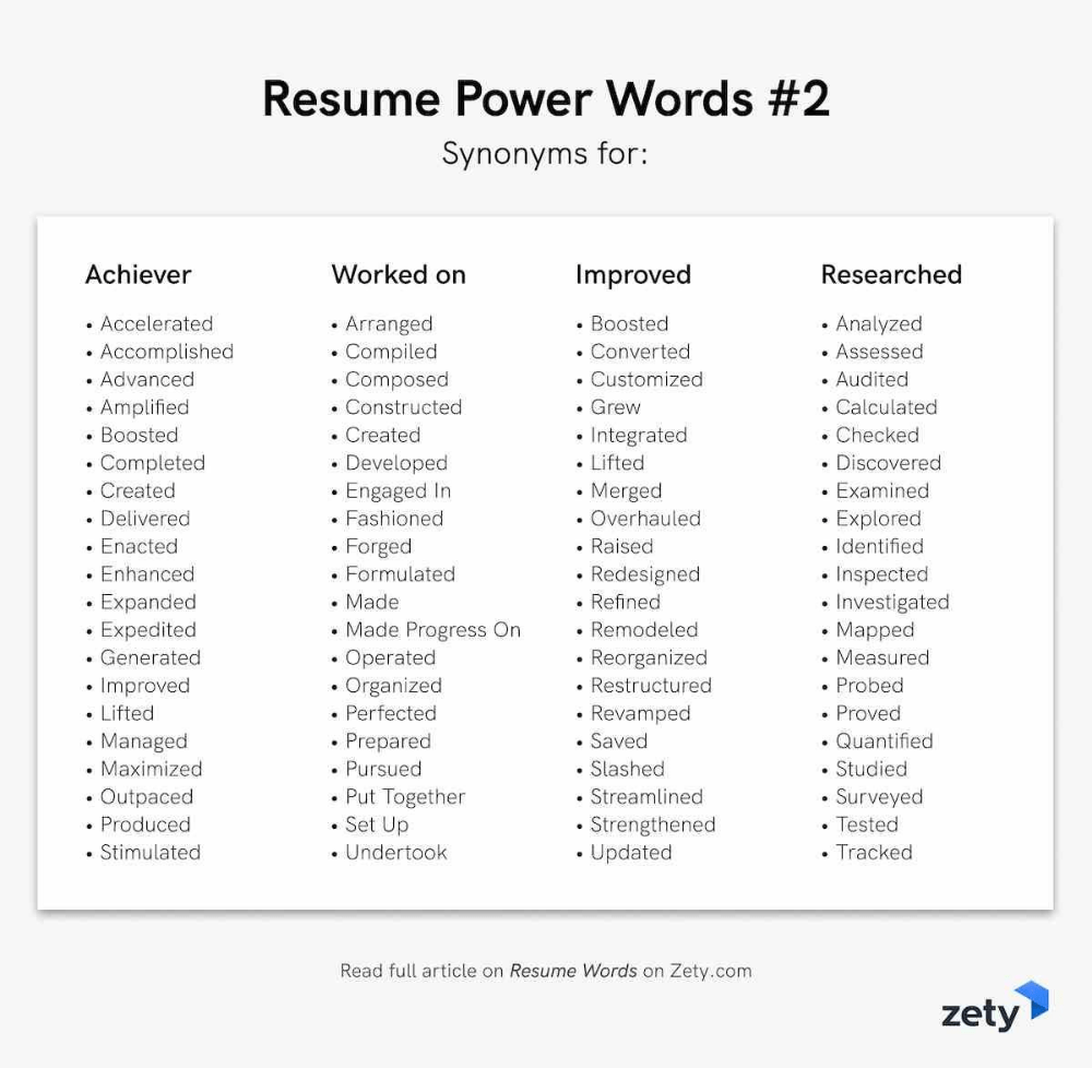 240 Resume Words Action Verbs Power Words Good Adjectives