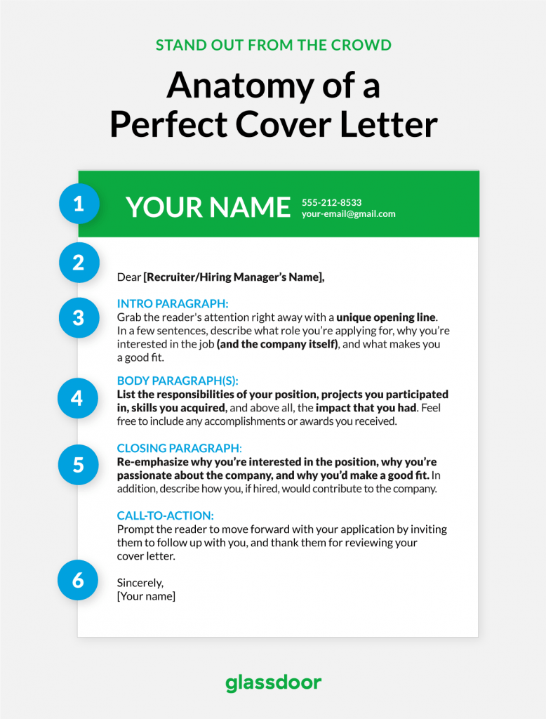 Glassdoor Guide How to Write a Cover Letter