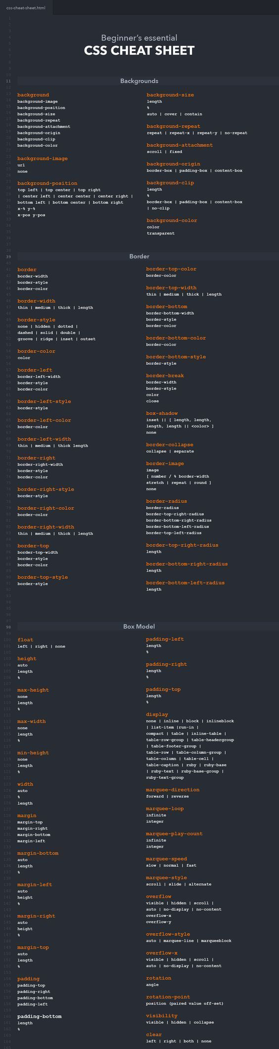 plete CSS Cheat Sheet with new CSS3 tags