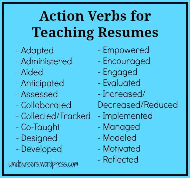 "Words to Use on a Teaching Resume Other Than ""Taught"""