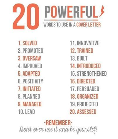 Remember to use these 20 Powerful words the next time you write a CoverLetter