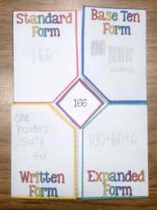 Place Value Worksheets 4th Grade Pdf Of Place Value and Rounding Math Workshop Unit