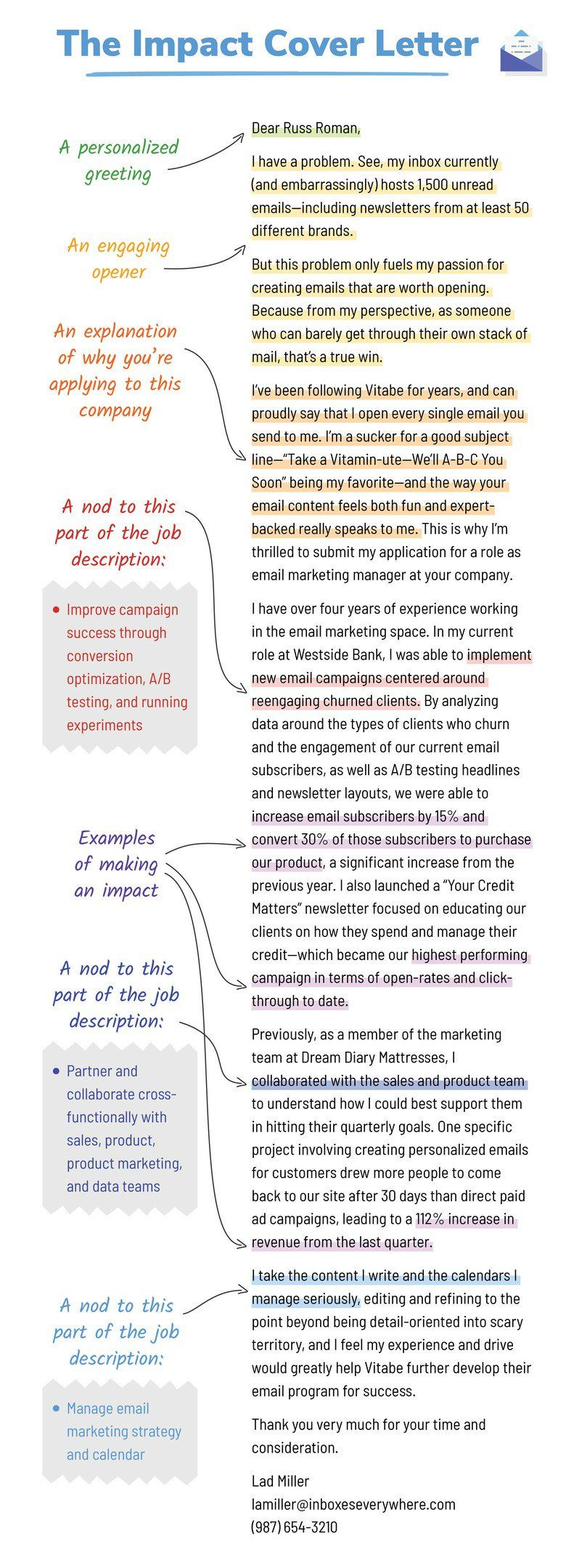 Cover Letter Examples for Every Type of Job Seeker