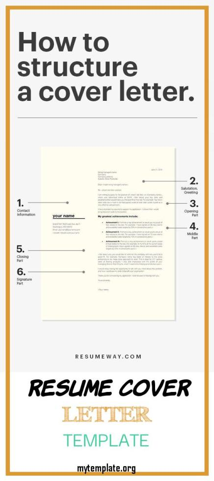 Resume Cover Letter Samples from i1.wp.com