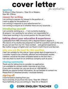 Resume Skills List Teacher Of 40 Resume Tips that May Help You Get the Interview Resume Tips