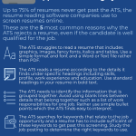 Resume Tips and Tricks Of How to Create A Resume that Beats the ats
