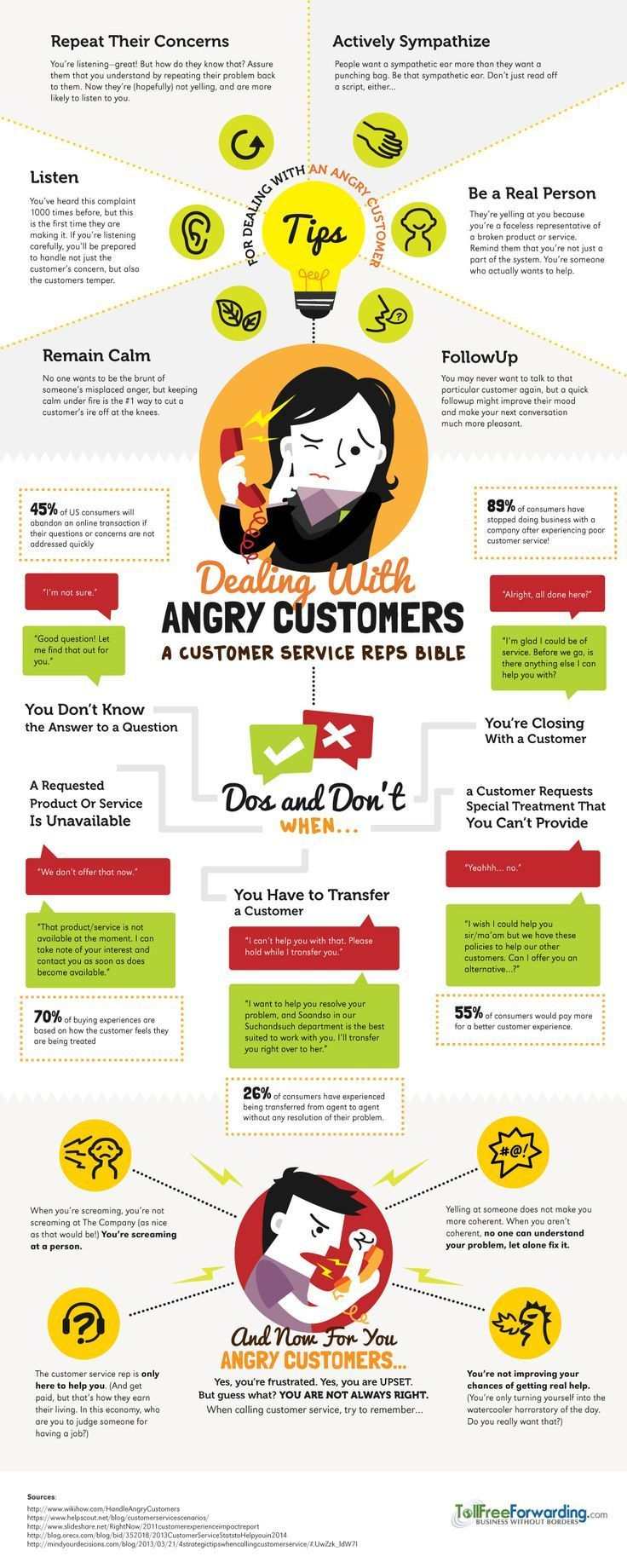 Listening v Hearing How to Diffuse Angry Customers