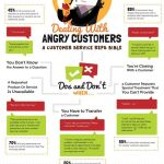 Retail Customer Service Resume Of Listening V Hearing How to Diffuse Angry Customers