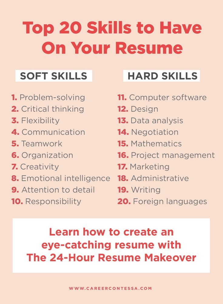 The 24 Hour Resume Makeover