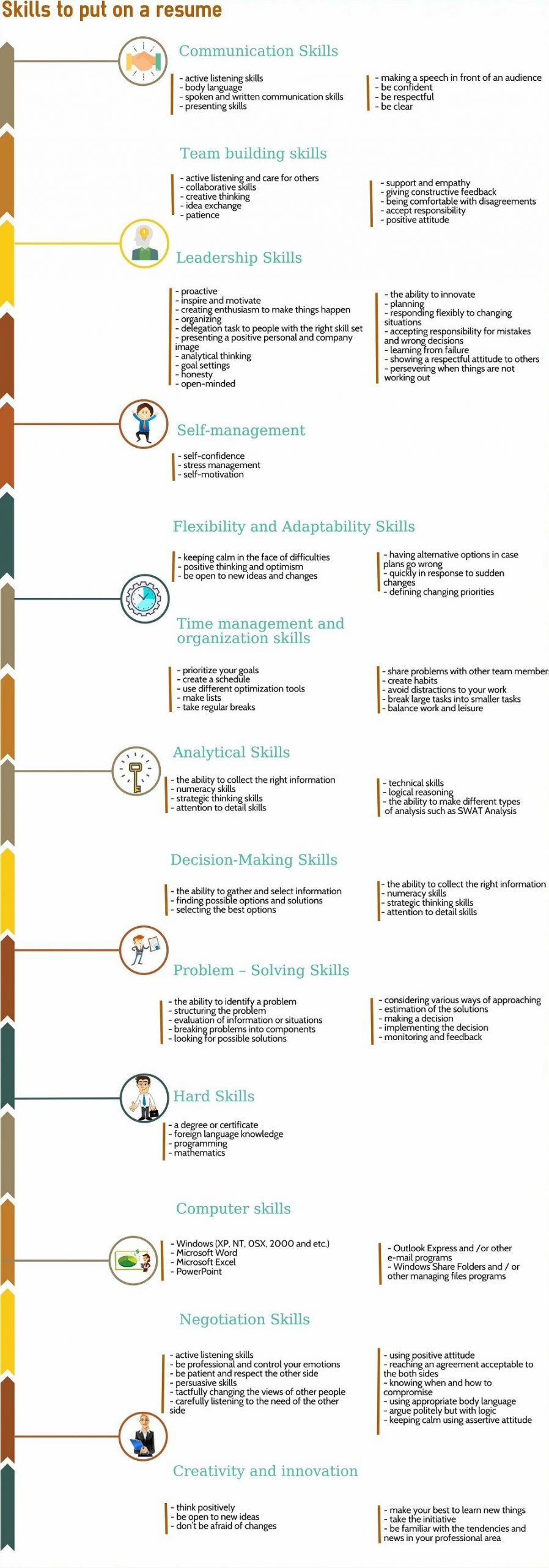skills to put on a resume Infographic