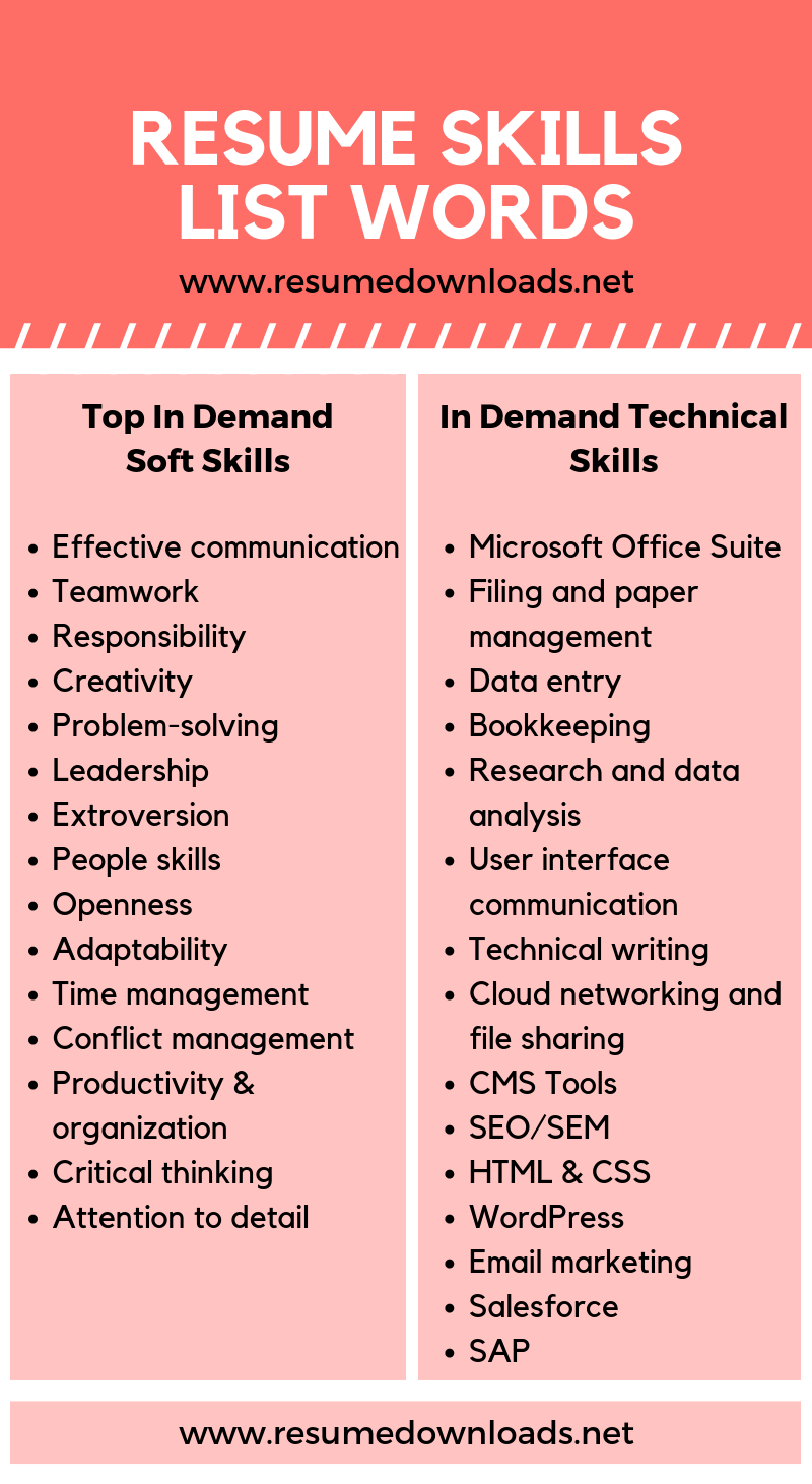 7 What To Put For Skills On A Resume Free Templates