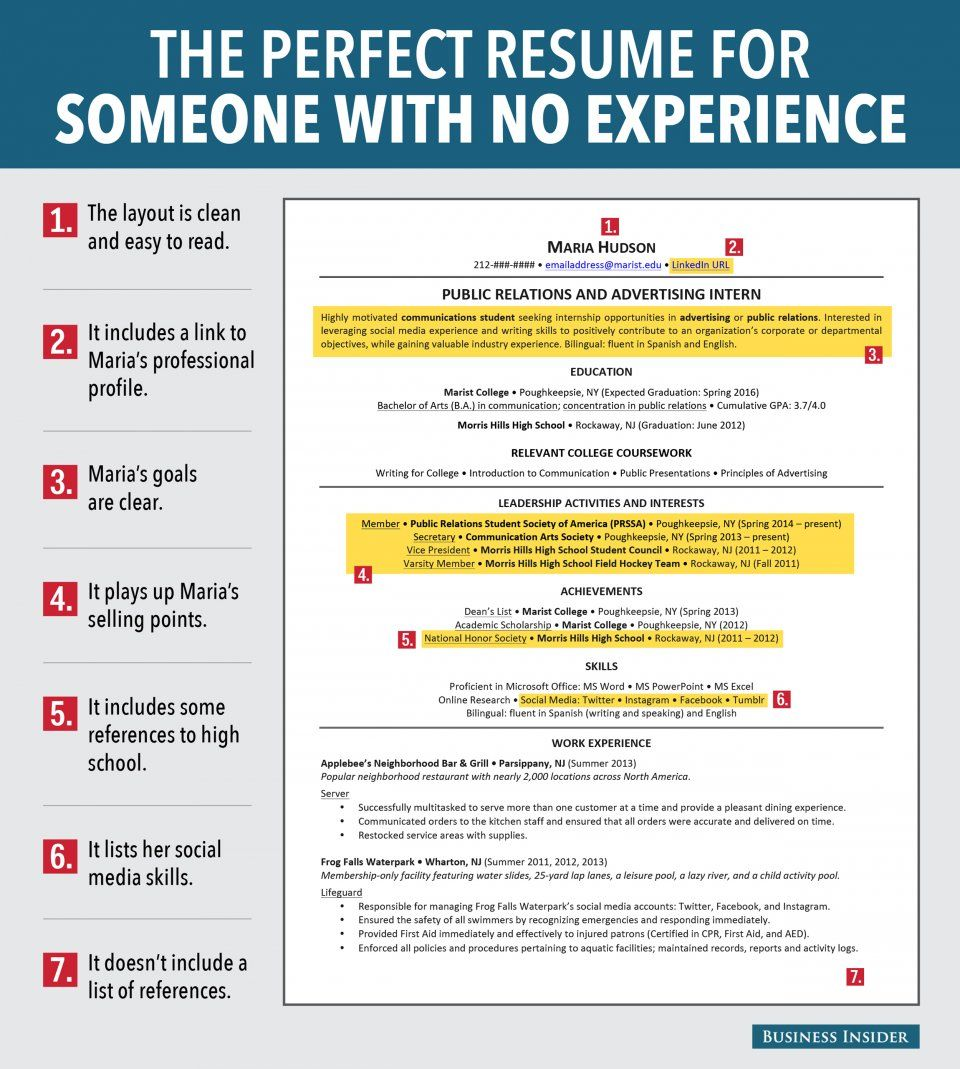 7 Reasons This Is An Excellent Resume For Someone With No Experience