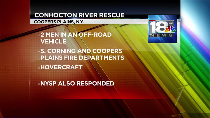 Two Men Rescued From Conhocton River_20160222031516