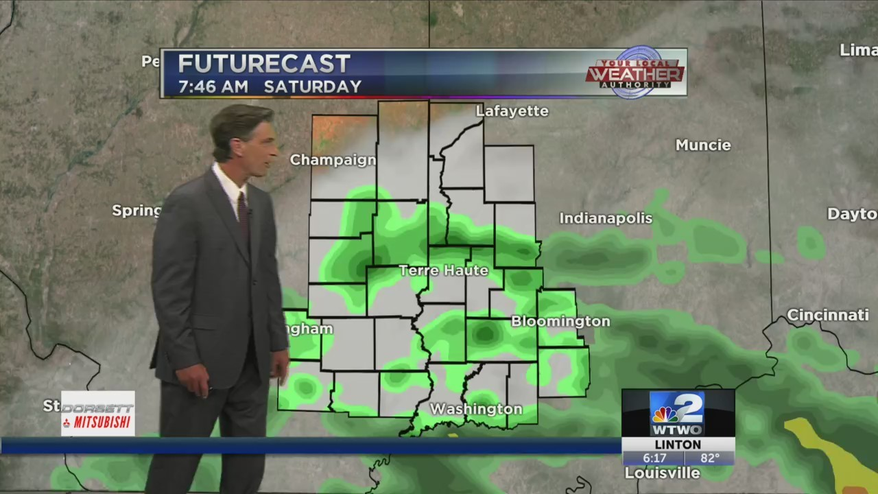 Scattered showers for the weekend