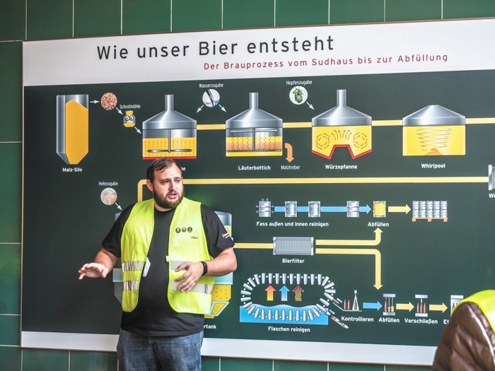 On a Spaten Brewery Tour in Munich, Germany