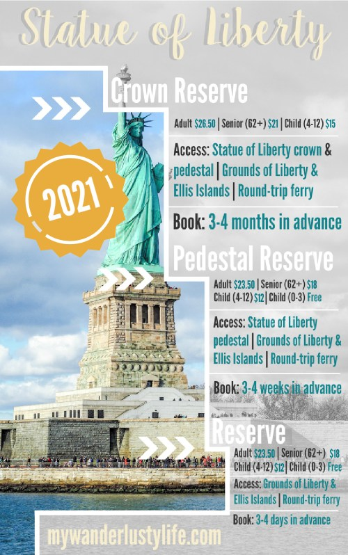 Statue of Liberty ticket options infographic | How to book Crown Reserve, Pedestal, Reserve tickets | Statue of Liberty Tips | Dos and don'ts for visiting the Statue of Liberty in New York City #newyorkcity #nyc #statueofliberty