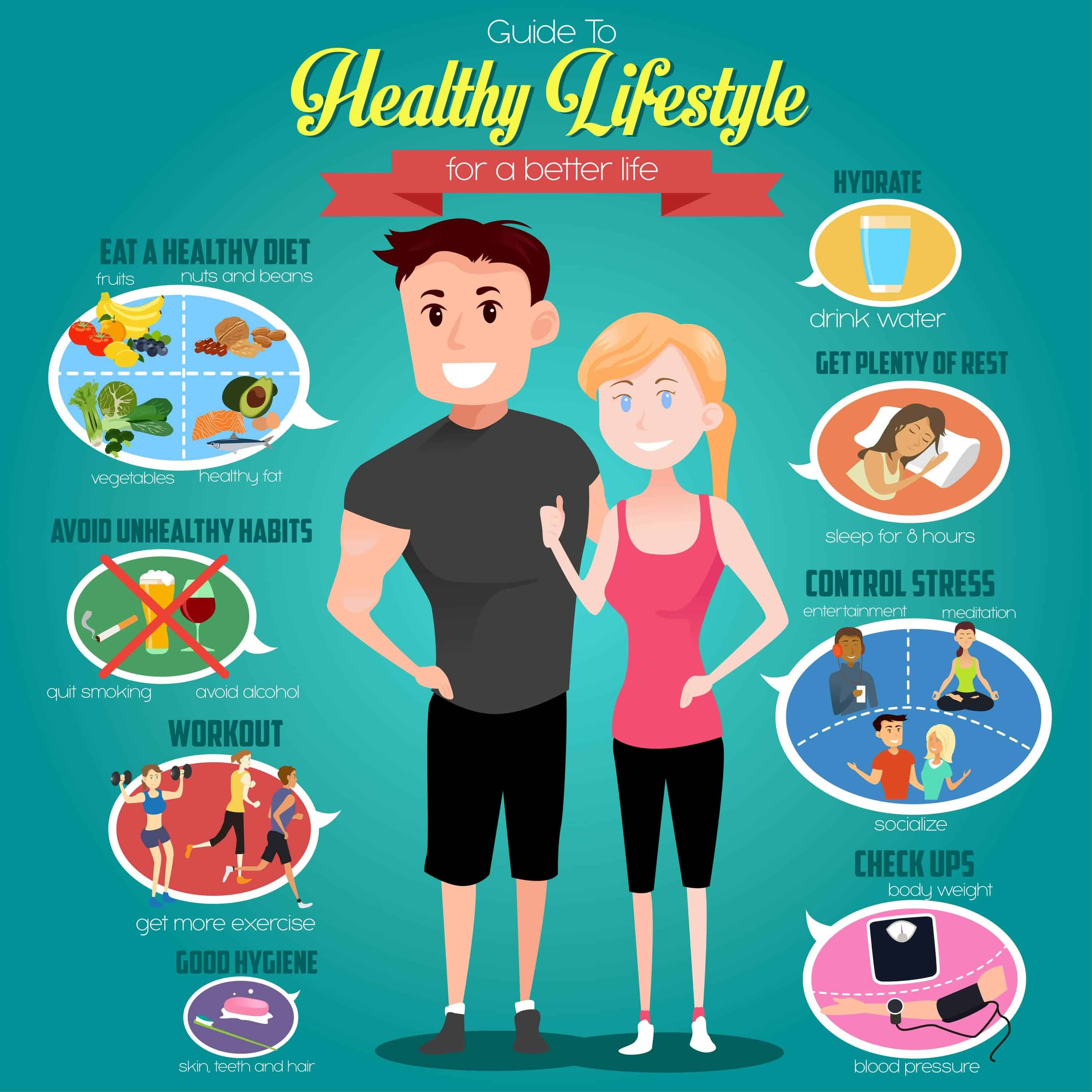 12 Steps To Healthy Lifestyle Habits That Will Change Your Life