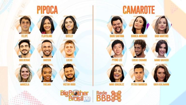 quem vai ganhar o BBB20 campeão do bbb