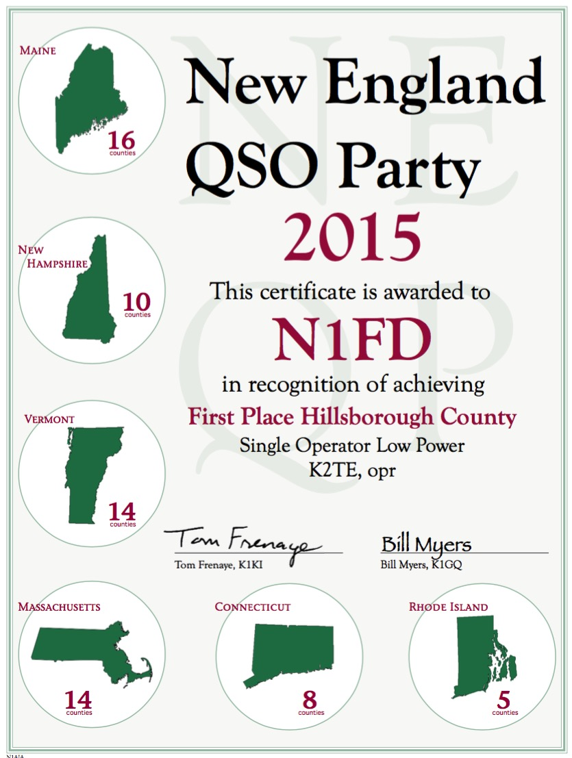 2015 New England QSO Party Certificate