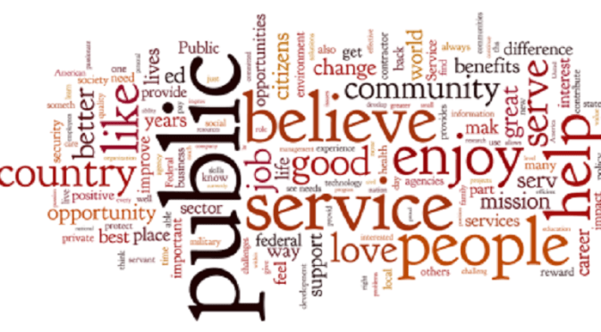 Publis Service Word Cloud