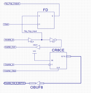Design ready to download onto a CPLD
