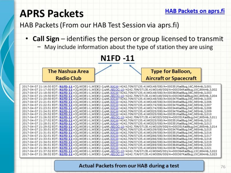 High-Altitude Balloon APRS Packet Information