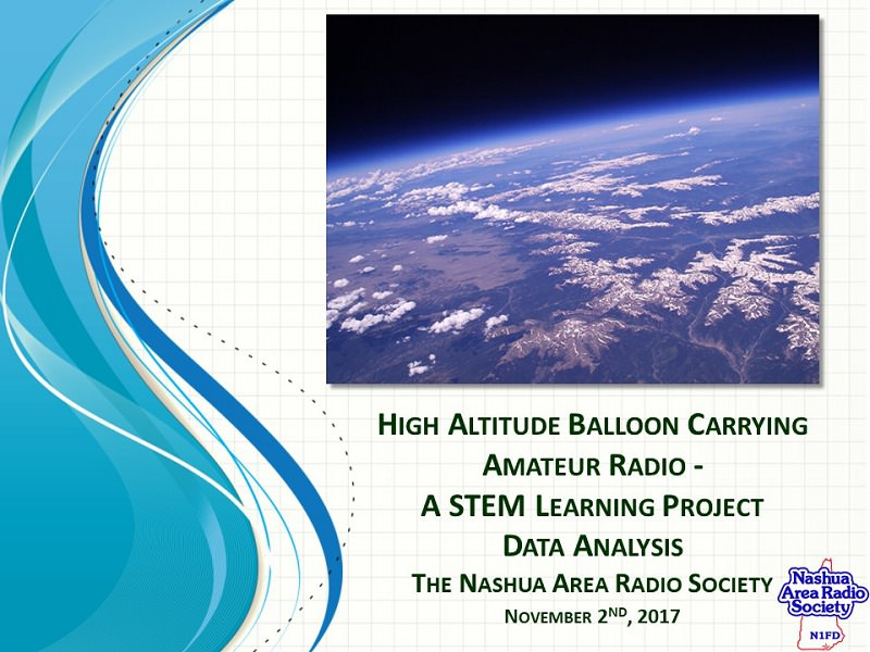 High-ALtitude Balloon Data Analysis