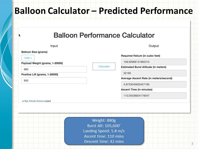 Balloon Performance Calculator
