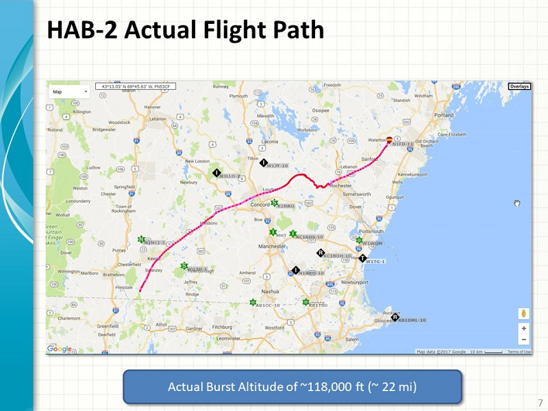 HAB-2 Actual Flight Path
