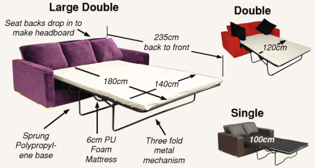 How To Install A Sofa Bed Mechanism