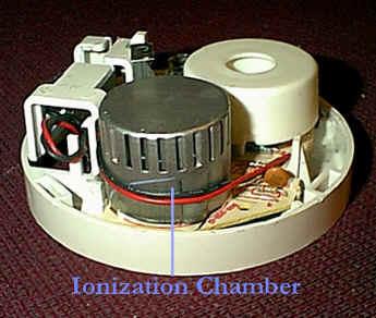 Ionization style smoke alarm