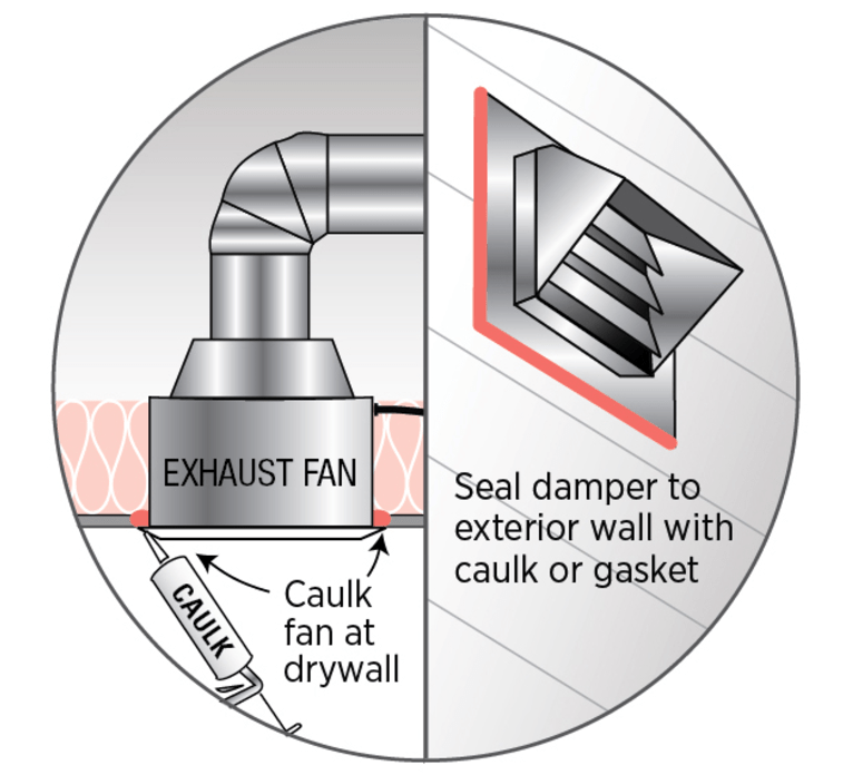 kitchen and bathroom exhaust fans