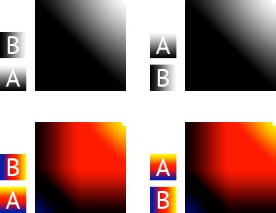 06subexposicion_lineal