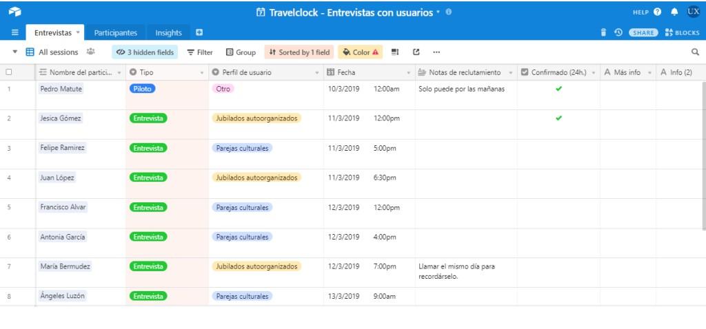 Airtable es una aplicación que permite crear bases de datos y hojas personalizadas. En este ejemplo se muestra como utilizarse para agendar las entrevistas.