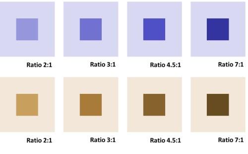 Color y contraste en las WCAG 2.1