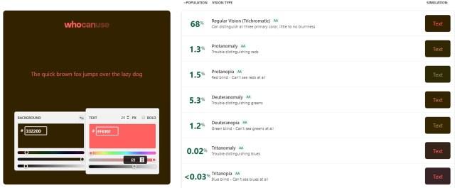 Ejemplo de la aplicación Who Can use, que muestra una estimación de cuántas personas pueden percibir una determinada combinación de color.