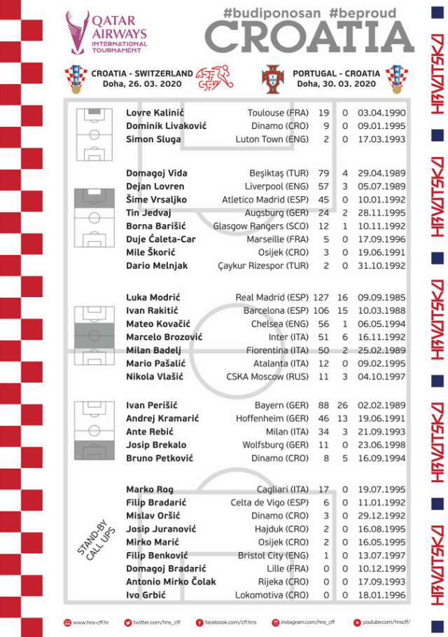 (VIDEO) Dalić objavio popis igrača za prijateljski turnir u Dohi 1
