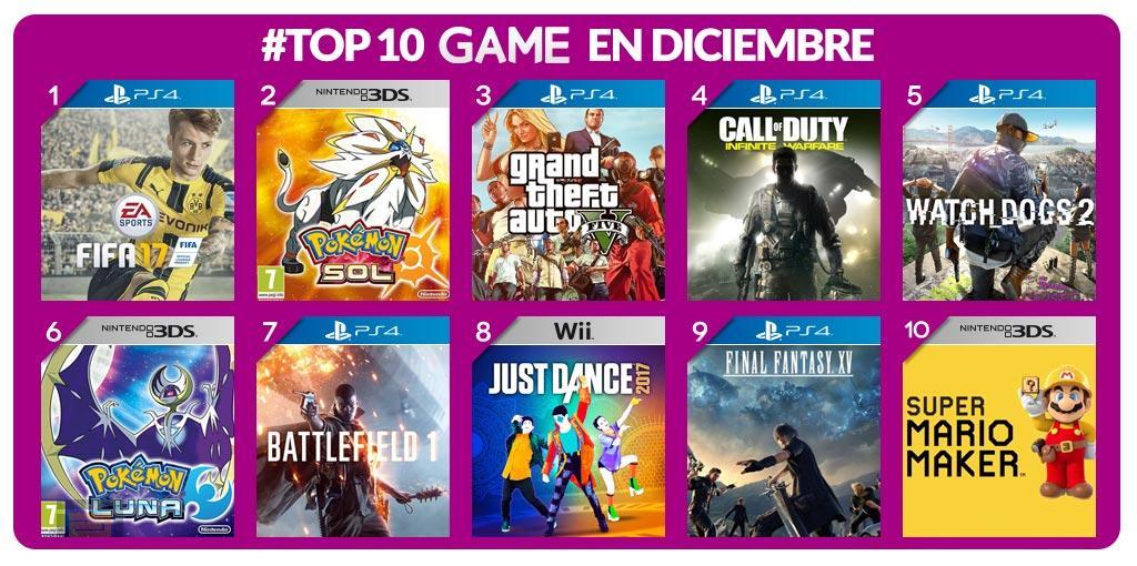 GAME, top 10 de diciembre