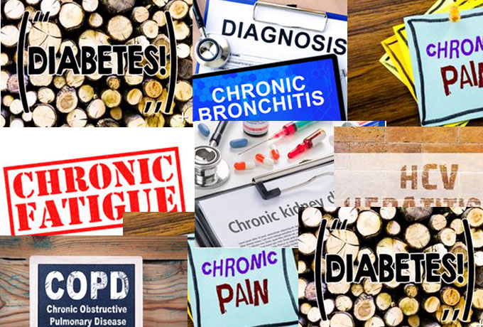 Chronic illness – Are people losing faith in God?